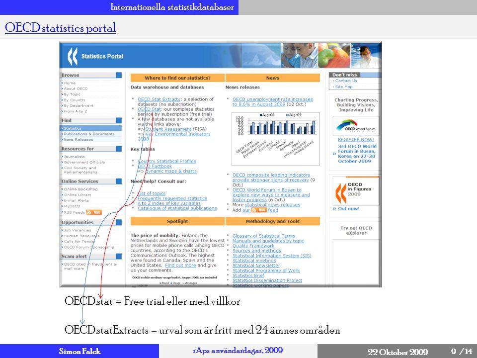 Simon Falck rAps användardagar, 2009 22 Oktober 2009 Internationella statistikdatabaser 10 OECD Regional databaseOECD Regional database (5=> ämnesområden) OECD Regional databaseOECD Regional database (5=> ämnesområden) 4 Riksområden Län & Funktionella regioner!