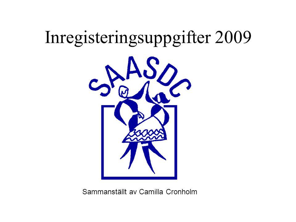Inregisteringsuppgifter 2009 Sammanställt av Camilla Cronholm