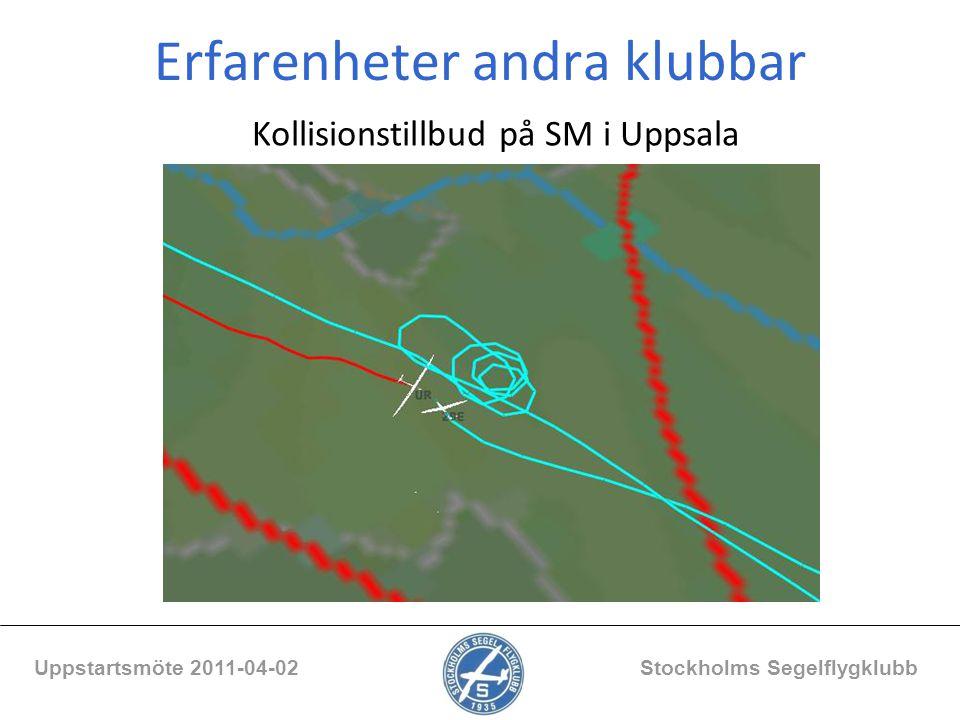 Erfarenheter andra klubbar Uppstartsmöte 2011-04-02 Stockholms Segelflygklubb Kollisionstillbud på SM i Uppsala