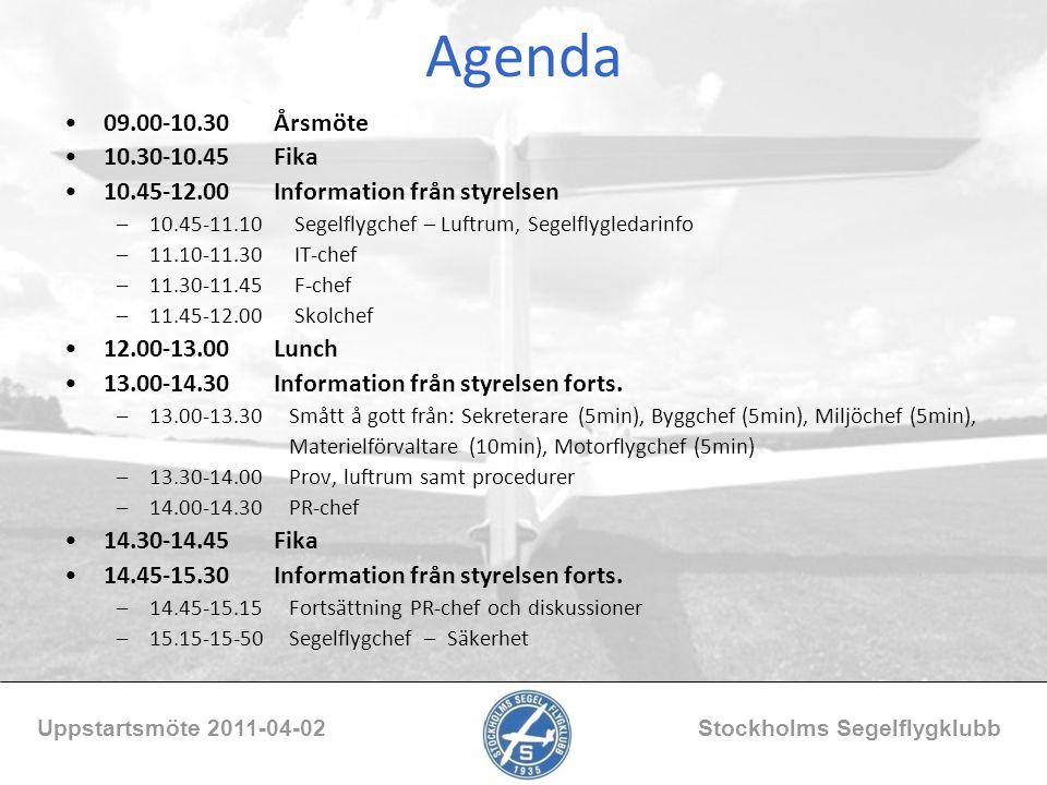 Agenda 09.00-10.30 Årsmöte 10.30-10.45Fika 10.45-12.00 Information från styrelsen –10.45-11.10 Segelflygchef – Luftrum, Segelflygledarinfo –11.10-11.3