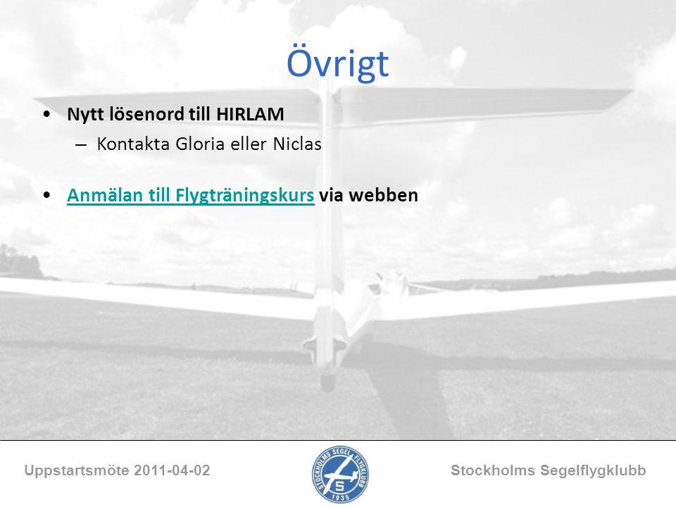 Övrigt Nytt lösenord till HIRLAM – Kontakta Gloria eller Niclas Anmälan till Flygträningskurs via webbenAnmälan till Flygträningskurs Uppstartsmöte 20