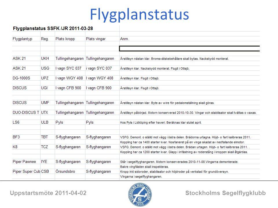 Uppstartsmöte 2011-04-02 Stockholms Segelflygklubb Flygplanstatus