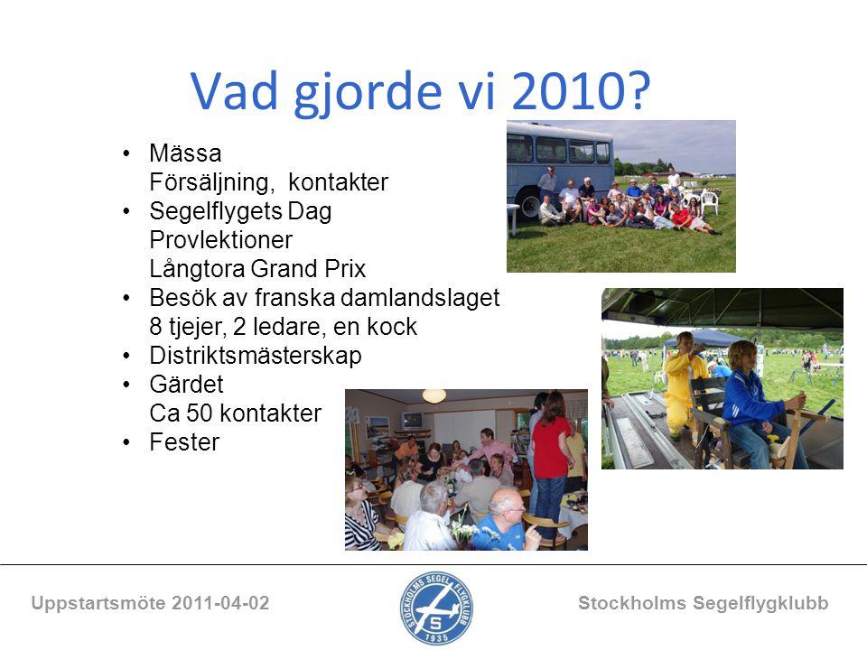Vad gjorde vi 2010? Uppstartsmöte 2011-04-02 Stockholms Segelflygklubb Mässa Försäljning, kontakter Segelflygets Dag Provlektioner Långtora Grand Prix