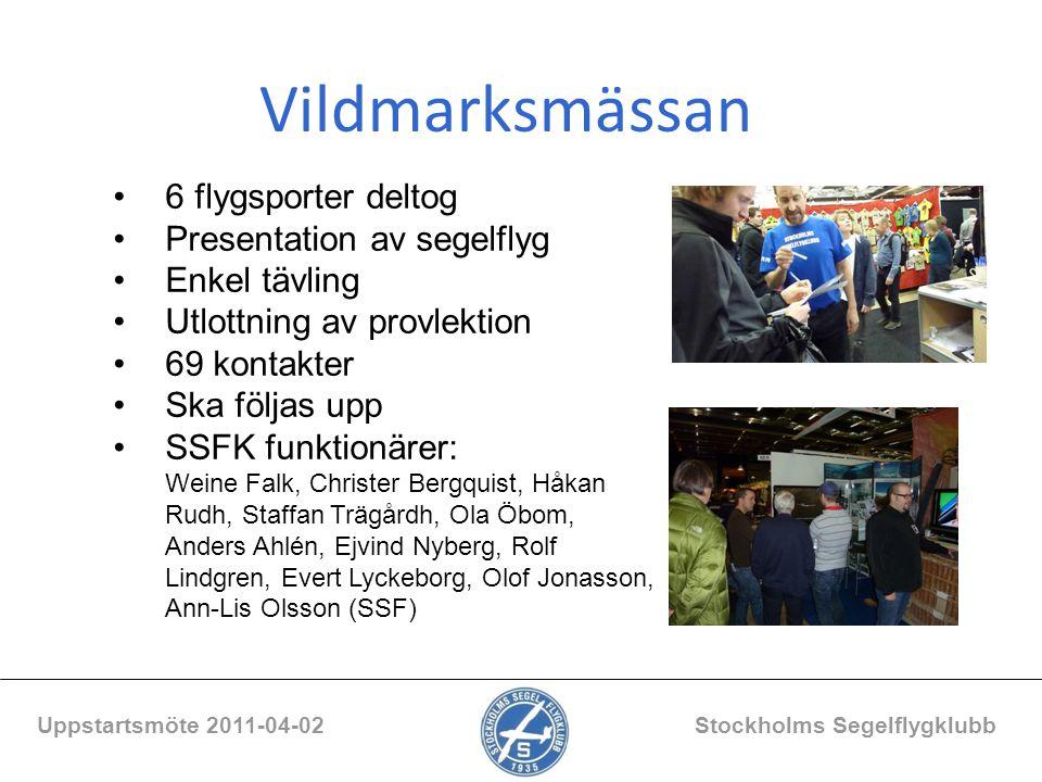 Vildmarksmässan Uppstartsmöte 2011-04-02 Stockholms Segelflygklubb 6 flygsporter deltog Presentation av segelflyg Enkel tävling Utlottning av provlekt