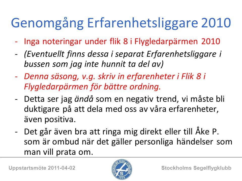 Genomgång Erfarenhetsliggare 2010 Uppstartsmöte 2011-04-02 Stockholms Segelflygklubb -Inga noteringar under flik 8 i Flygledarpärmen 2010 -(Eventuellt