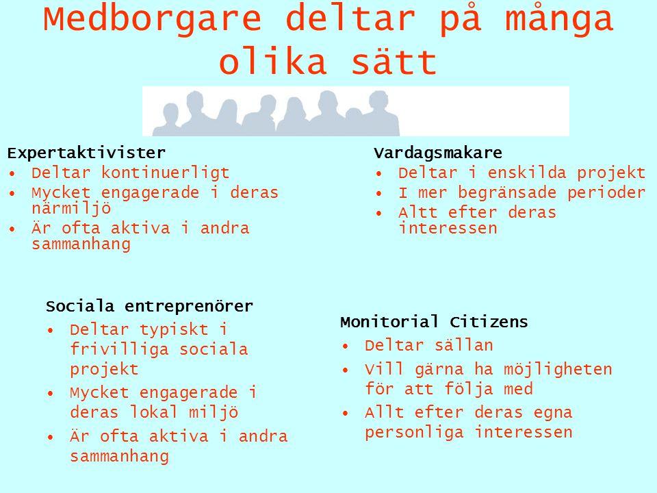 Medborgare deltar på många olika sätt Sociala entreprenörer Deltar typiskt i frivilliga sociala projekt Mycket engagerade i deras lokal miljö Är ofta