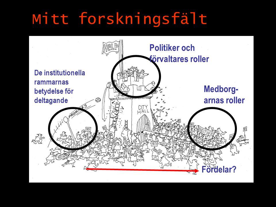Mitt forskningsfält De institutionella rammarnas betydelse för deltagande Politiker och förvaltares roller Medborg- arnas roller Fördelar?