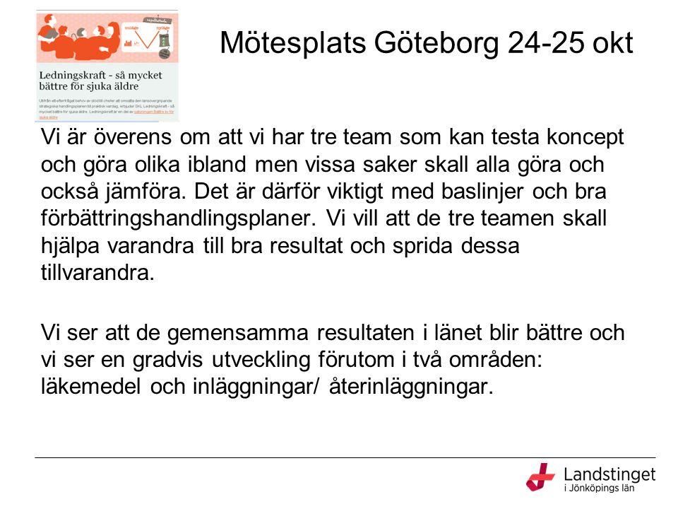 Mötesplats Göteborg 24-25 okt Vi är överens om att vi har tre team som kan testa koncept och göra olika ibland men vissa saker skall alla göra och också jämföra.