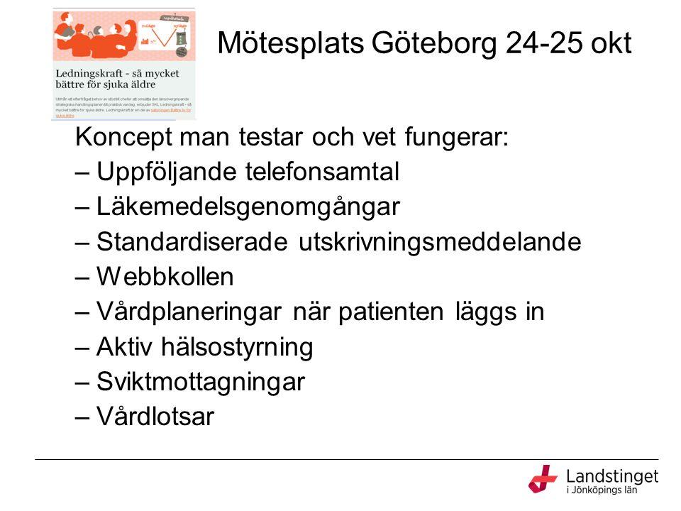 Mötesplats Göteborg 24-25 okt Koncept man testar och vet fungerar: –Uppföljande telefonsamtal –Läkemedelsgenomgångar –Standardiserade utskrivningsmeddelande –Webbkollen –Vårdplaneringar när patienten läggs in –Aktiv hälsostyrning –Sviktmottagningar –Vårdlotsar