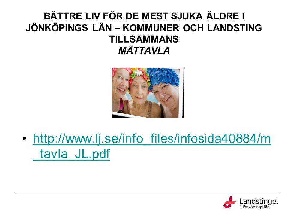 BÄTTRE LIV FÖR DE MEST SJUKA ÄLDRE I JÖNKÖPINGS LÄN – KOMMUNER OCH LANDSTING TILLSAMMANS MÄTTAVLA http://www.lj.se/info_files/infosida40884/m _tavla_J