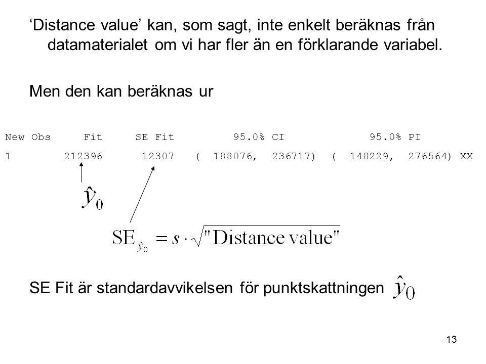 13 'Distance value' kan, som sagt, inte enkelt beräknas från datamaterialet om vi har fler än en förklarande variabel.