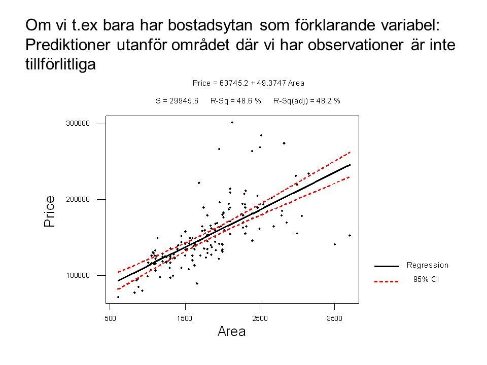 14 Om vi t.ex bara har bostadsytan som förklarande variabel: Prediktioner utanför området där vi har observationer är inte tillförlitliga