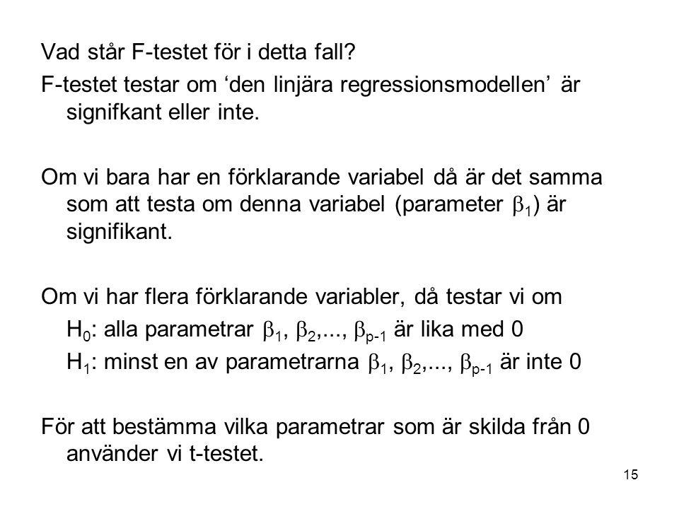 15 Vad står F-testet för i detta fall? F-testet testar om 'den linjära regressionsmodellen' är signifkant eller inte. Om vi bara har en förklarande va