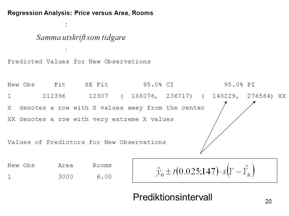 20 Regression Analysis: Price versus Area, Rooms  Samma utskrift som tidgare  Predicted Values for New Observations New Obs Fit SE Fit 95.0% CI 95.0% PI 1 212396 12307 ( 188076, 236717) ( 148229, 276564) XX X denotes a row with X values away from the center XX denotes a row with very extreme X values Values of Predictors for New Observations New Obs Area Rooms 1 3000 6.00 Prediktionsintervall