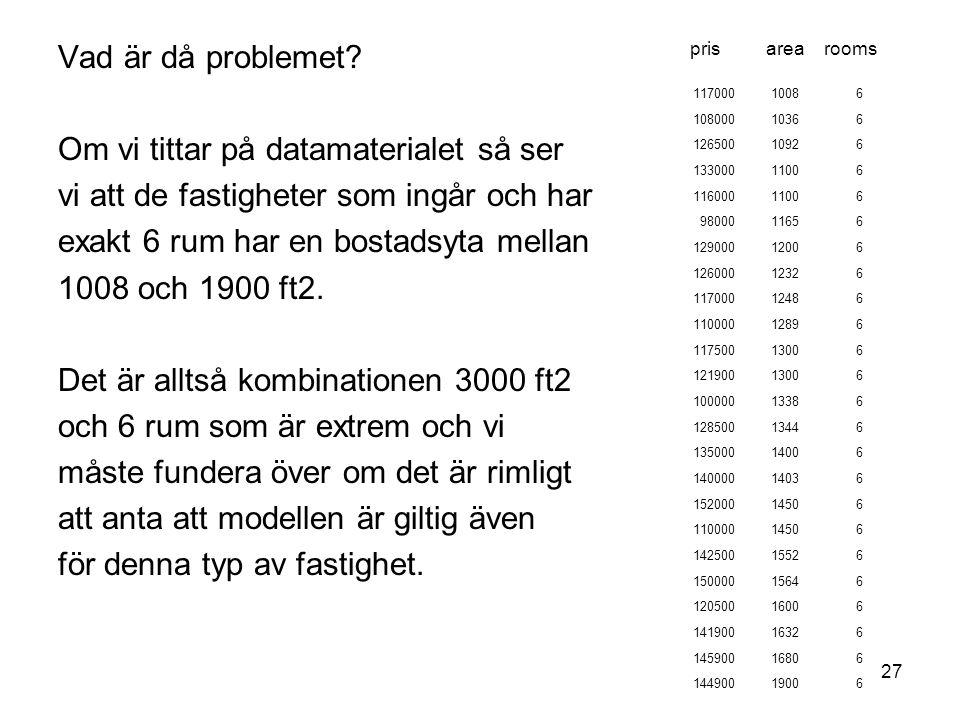 27 Vad är då problemet? Om vi tittar på datamaterialet så ser vi att de fastigheter som ingår och har exakt 6 rum har en bostadsyta mellan 1008 och 19