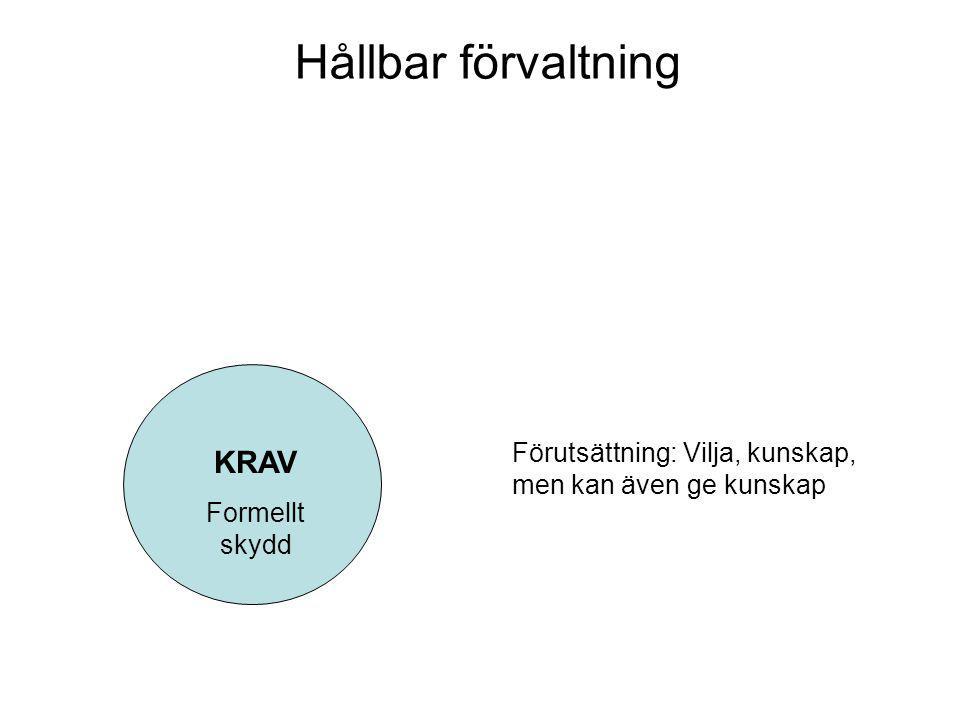 Hållbar förvaltning KRAV Formellt skydd Förutsättning: Vilja, kunskap, men kan även ge kunskap