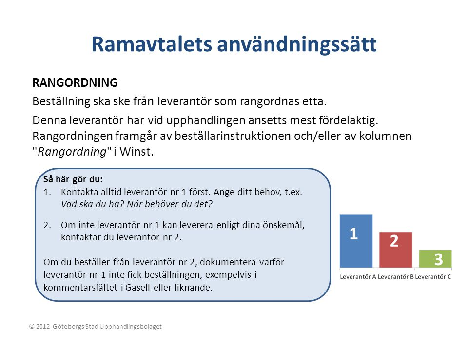 Ramavtalets användningssätt RANGORDNING Beställning ska ske från leverantör som rangordnas etta. Denna leverantör har vid upphandlingen ansetts mest f