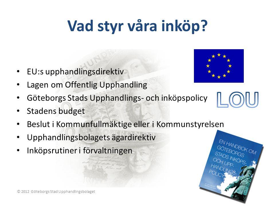 Vad styr våra inköp? EU:s upphandlingsdirektiv Lagen om Offentlig Upphandling Göteborgs Stads Upphandlings- och inköpspolicy Stadens budget Beslut i K