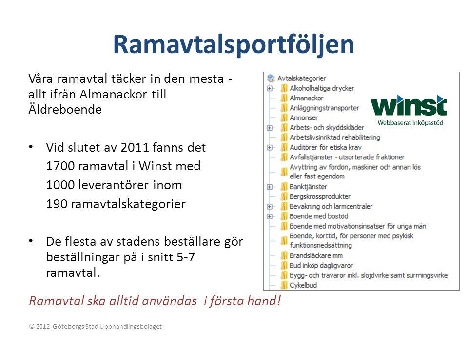Ramavtalsportföljen Våra ramavtal täcker in den mesta - allt ifrån Almanackor till Äldreboende Vid slutet av 2011 fanns det 1700 ramavtal i Winst med