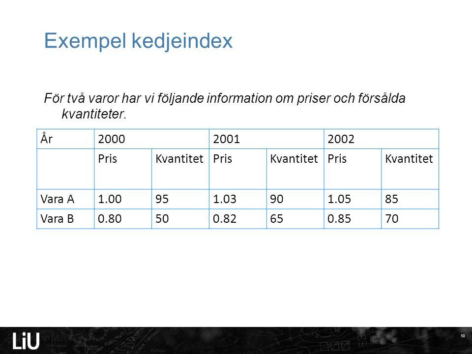 Exempel kedjeindex För två varor har vi följande information om priser och försålda kvantiteter. 10 År200020012002 PrisKvantitetPrisKvantitetPrisKvant