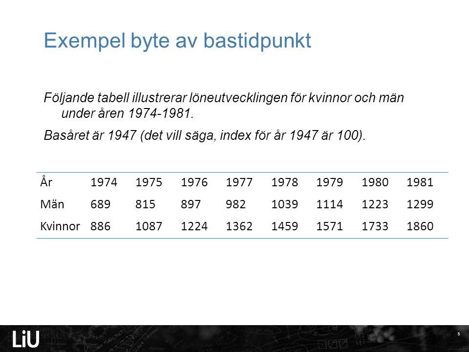 Exempel byte av bastidpunkt Följande tabell illustrerar löneutvecklingen för kvinnor och män under åren 1974-1981. Basåret är 1947 (det vill säga, ind