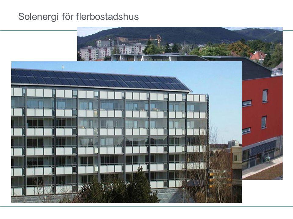 Solenergi för flerbostadshus