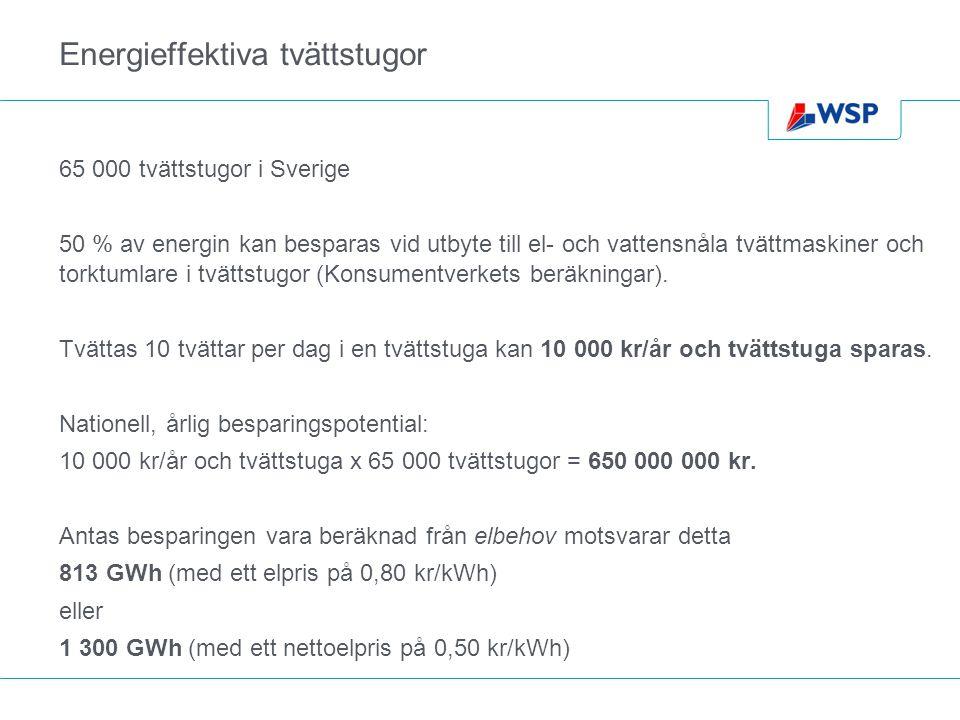 Energieffektiva tvättstugor 65 000 tvättstugor i Sverige 50 % av energin kan besparas vid utbyte till el- och vattensnåla tvättmaskiner och torktumlare i tvättstugor (Konsumentverkets beräkningar).
