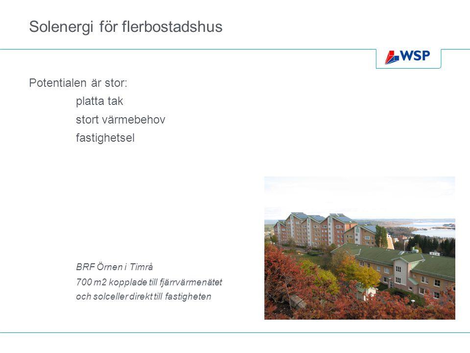 Solenergi för flerbostadshus Potentialen är stor: platta tak stort värmebehov fastighetsel BRF Örnen i Timrå 700 m2 kopplade till fjärrvärmenätet och solceller direkt till fastigheten