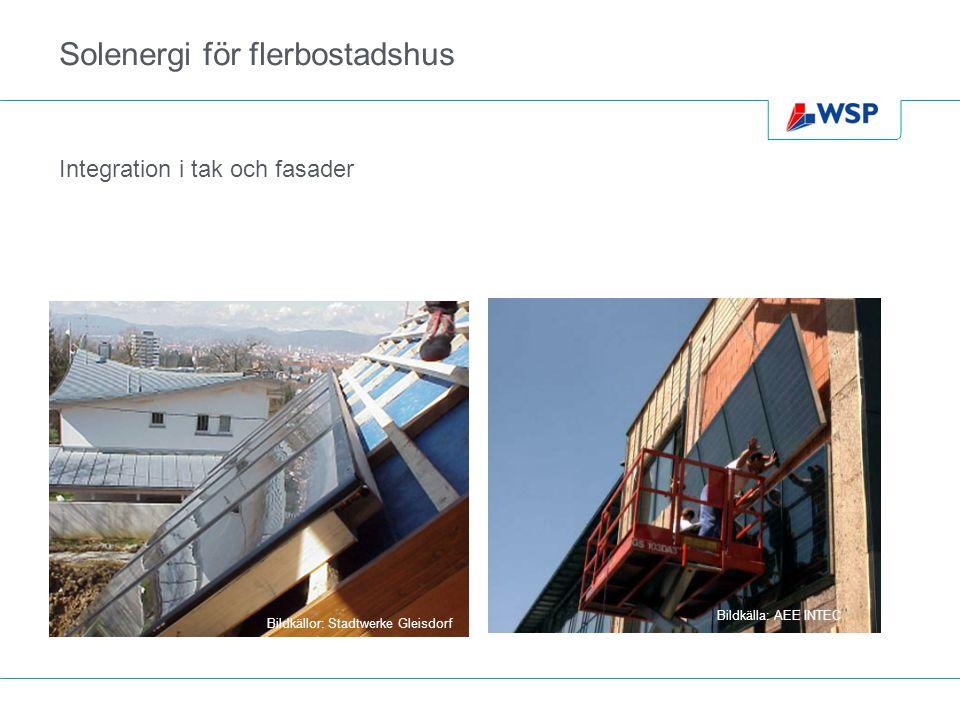 Solenergi för flerbostadshus Integration i tak och fasader Bildkällor: Stadtwerke Gleisdorf Bildkälla: AEE INTEC