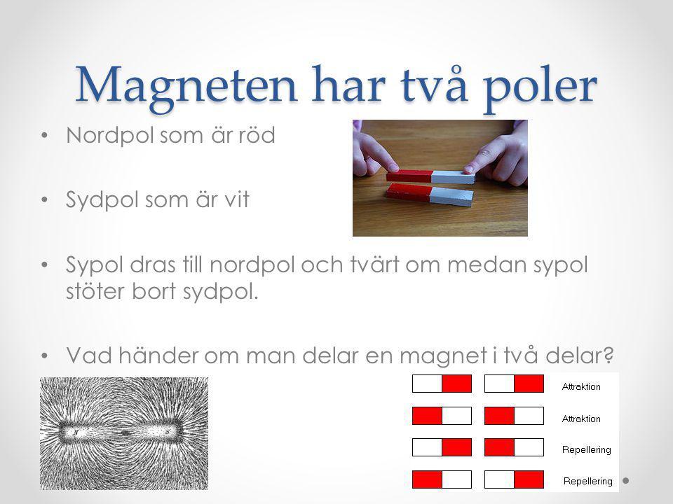 Kompassen En friliggande magnet som kan snurra.Röda änden pekar mot norr dvs nordpolen.