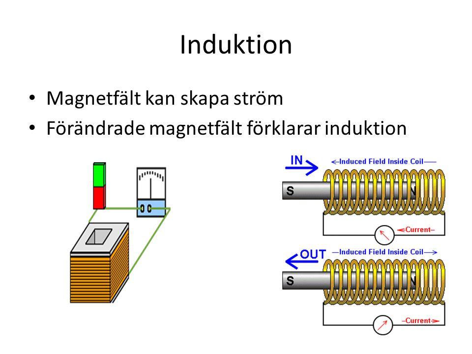 Induktion Magnetfält kan skapa ström Förändrade magnetfält förklarar induktion