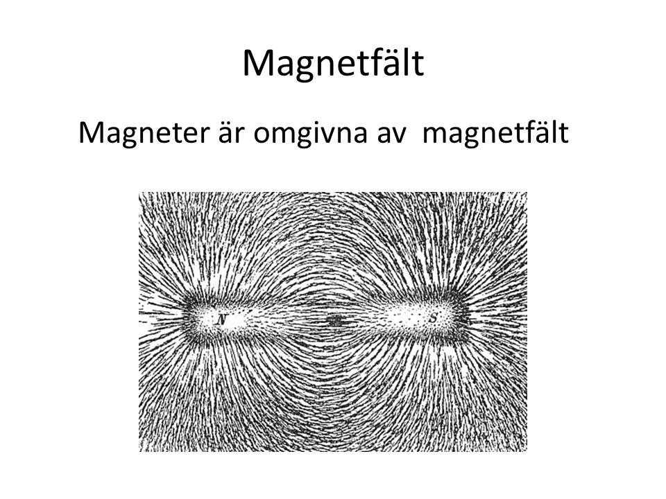 Magnetfält Magneter är omgivna av magnetfält