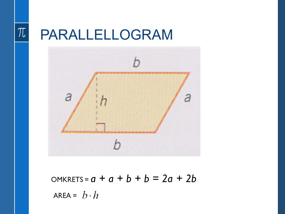 PARALLELLOGRAM OMKRETS = a + a + b + b = 2a + 2b AREA =