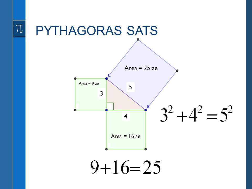 3 4 5 Area = 25 ae Area = 9 ae Area = 16 ae