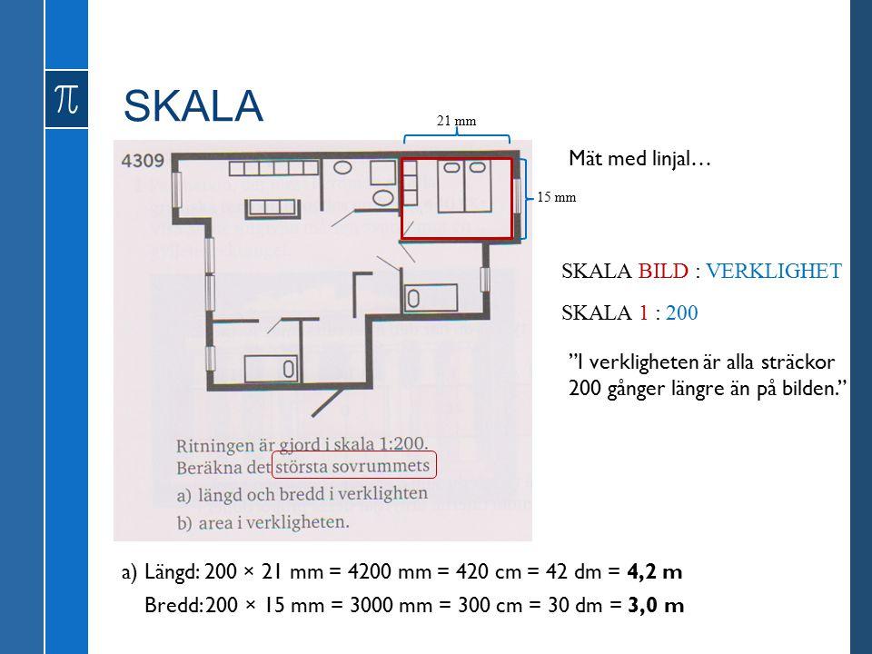 SKALA SKALA BILD : VERKLIGHET SKALA 1 : 200 I verkligheten är alla sträckor 200 gånger längre än på bilden. 21 mm 15 mm a) Längd: 200 × 21 mm = 4200 mm = 420 cm = 42 dm = 4,2 m Bredd: 200 × 15 mm = 3000 mm = 300 cm = 30 dm = 3,0 m Mät med linjal…