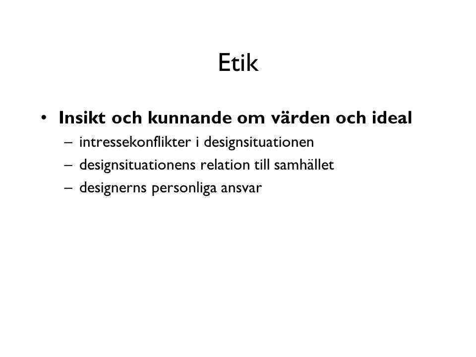 Etik Insikt och kunnande om värden och ideal –intressekonflikter i designsituationen –designsituationens relation till samhället –designerns personliga ansvar