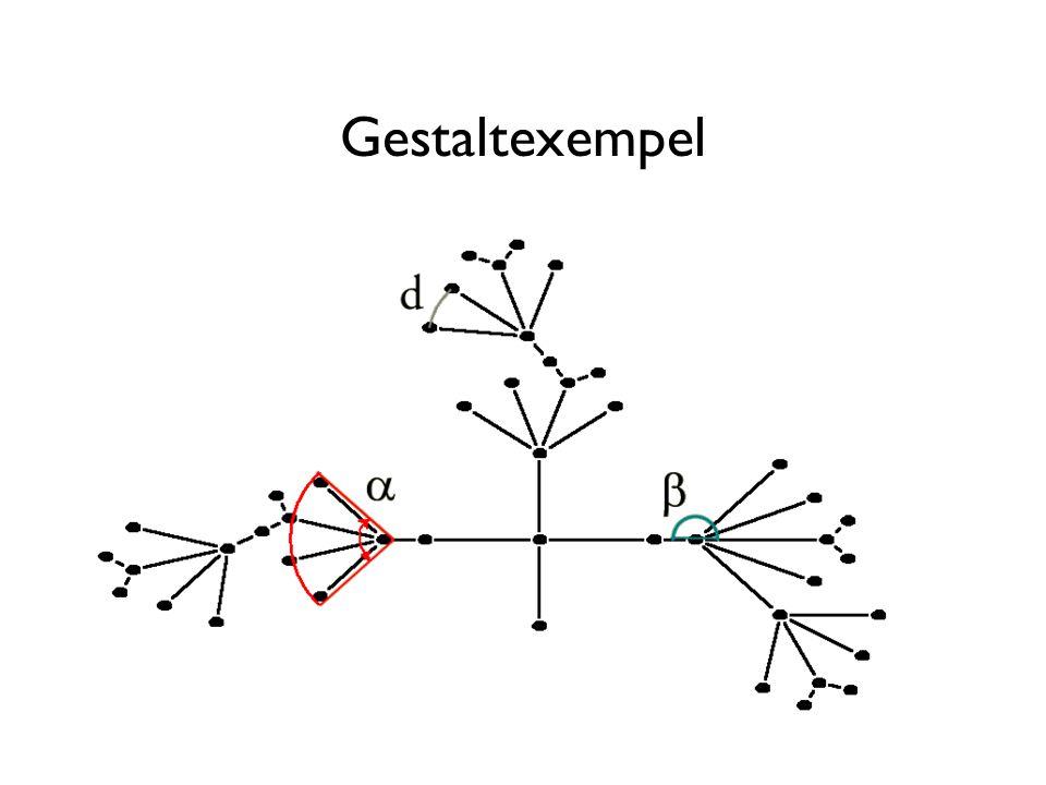 Gestaltexempel