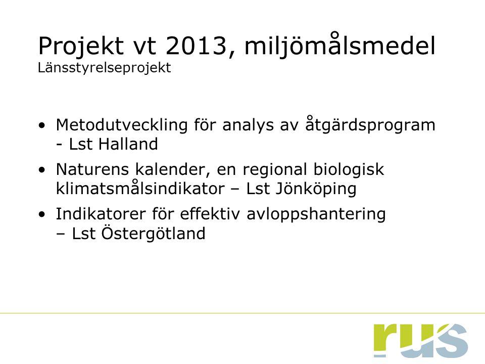 Projekt vt 2013, miljömålsmedel Länsstyrelseprojekt Metodutveckling för analys av åtgärdsprogram - Lst Halland Naturens kalender, en regional biologis