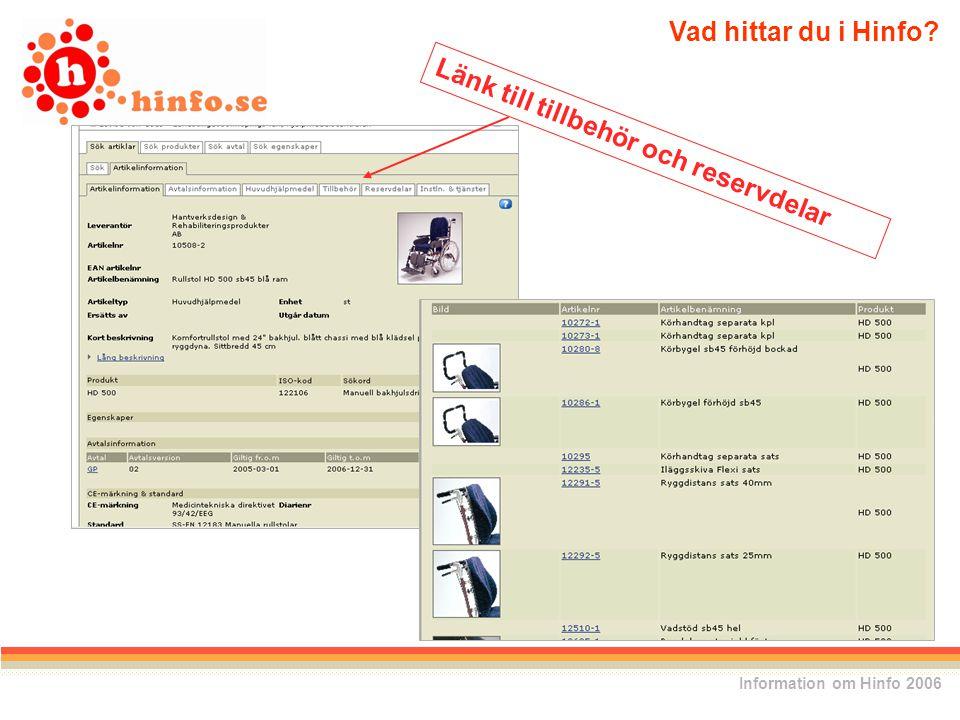 Vad hittar du i Hinfo Information om Hinfo 2006 Länk till tillbehör och reservdelar