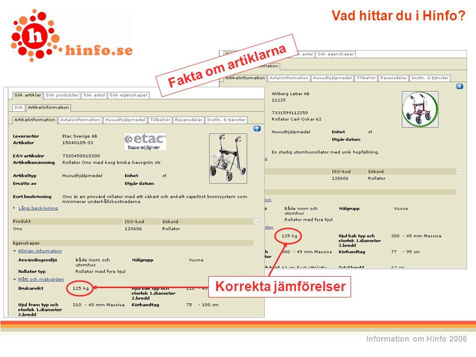 Vad hittar du i Hinfo Information om Hinfo 2006 Korrekta jämförelser Fakta om artiklarna