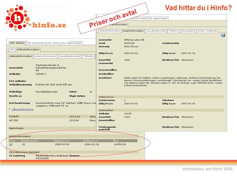 Vad hittar du i Hinfo Information om Hinfo 2006 Priser och avtal