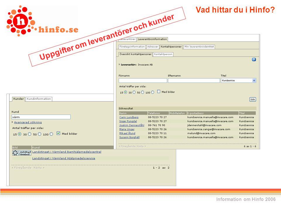 Information om Hinfo 2006 Egenskaper Hitta en artikel till en brukare Kontrollera faktauppgifter I sortimentsarbetet I kravspecifikationerna