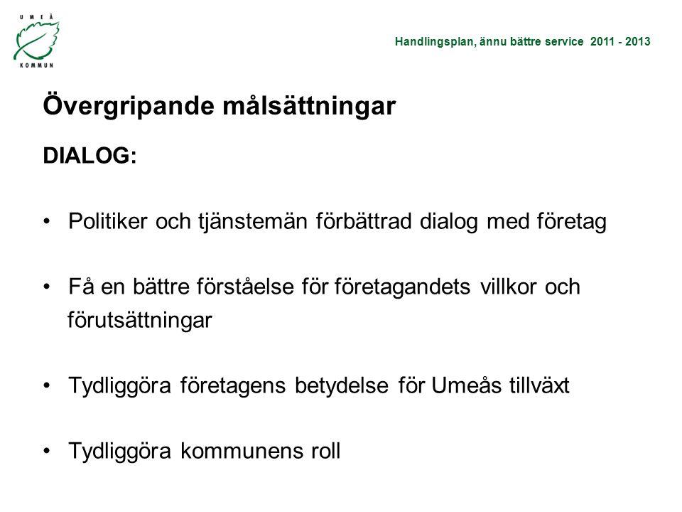 Handlingsplan, ännu bättre service 2011 - 2013 Övergripande målsättningar DIALOG: Politiker och tjänstemän förbättrad dialog med företag Få en bättre förståelse för företagandets villkor och förutsättningar Tydliggöra företagens betydelse för Umeås tillväxt Tydliggöra kommunens roll