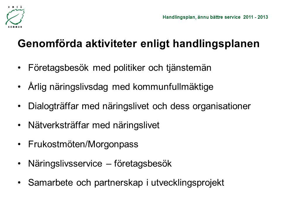 Handlingsplan, ännu bättre service 2011 - 2013 Utbildningssatsningar Förenkla helt enkelt SKL, bemötande, myndighetsutövning, tillgänglighet, klarspråk, mångfald, vem skriver vi för/till.