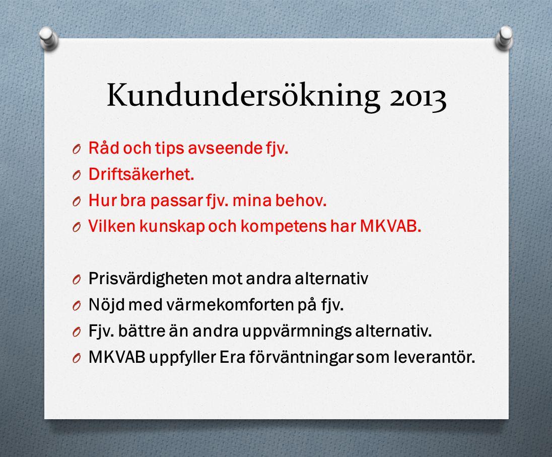 Kundundersökning 2013 O Råd och tips avseende fjv.