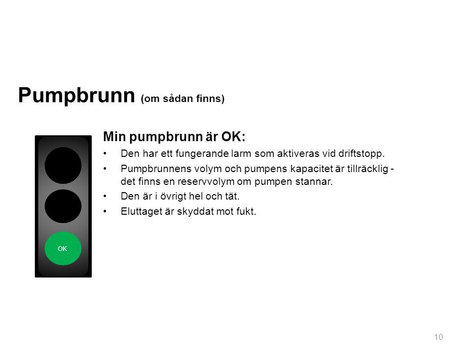Min pumpbrunn är OK: Den har ett fungerande larm som aktiveras vid driftstopp. Pumpbrunnens volym och pumpens kapacitet är tillräcklig - det finns en