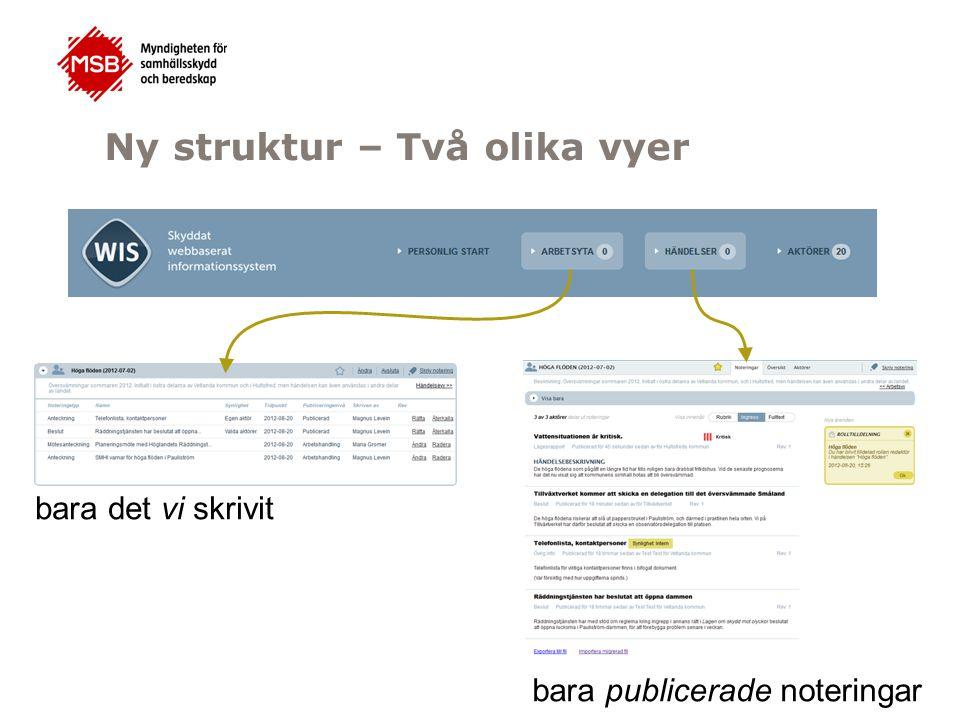 Ny struktur – Två olika vyer bara det vi skrivit bara publicerade noteringar
