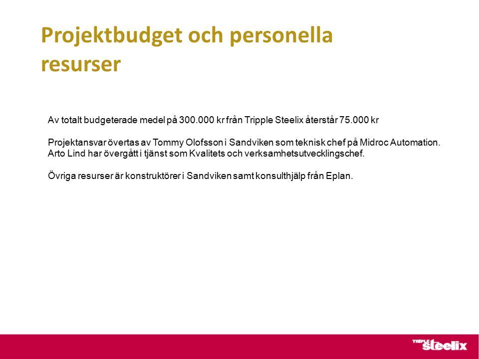 Projektbudget och personella resurser Av totalt budgeterade medel på 300.000 kr från Tripple Steelix återstår 75.000 kr Projektansvar övertas av Tommy Olofsson i Sandviken som teknisk chef på Midroc Automation.