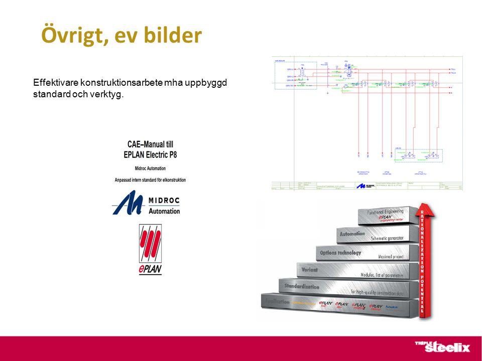 Övrigt, ev bilder Effektivare konstruktionsarbete mha uppbyggd standard och verktyg.