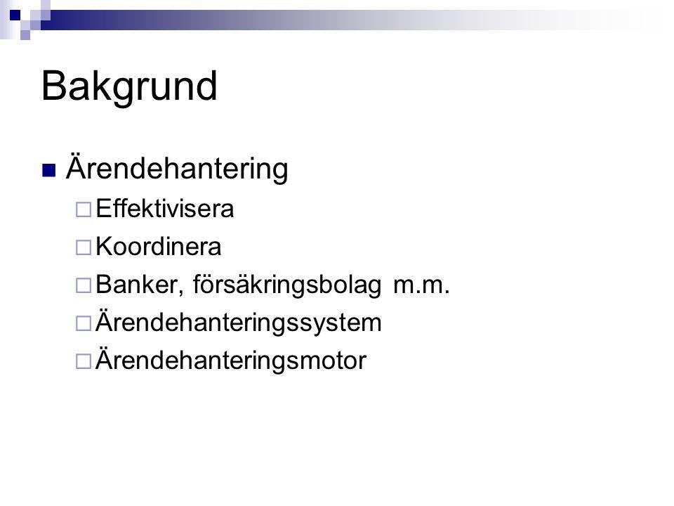 Bakgrund Ärendehantering  Effektivisera  Koordinera  Banker, försäkringsbolag m.m.  Ärendehanteringssystem  Ärendehanteringsmotor